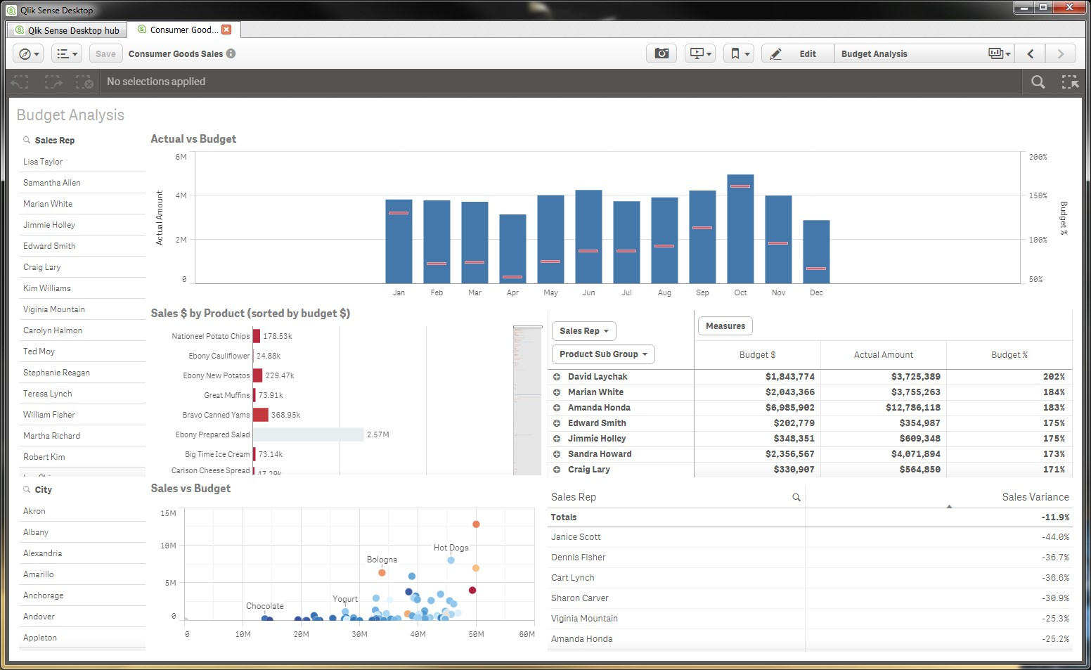 Background image qlik sense - What You Can Expect From A Qlik Sense Dashboard As Standard